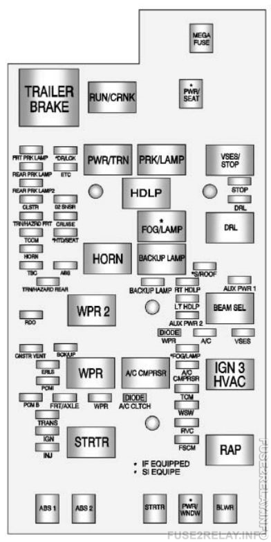 Chevrolet Colorado (2011 - 2012) fuse relay box diagram