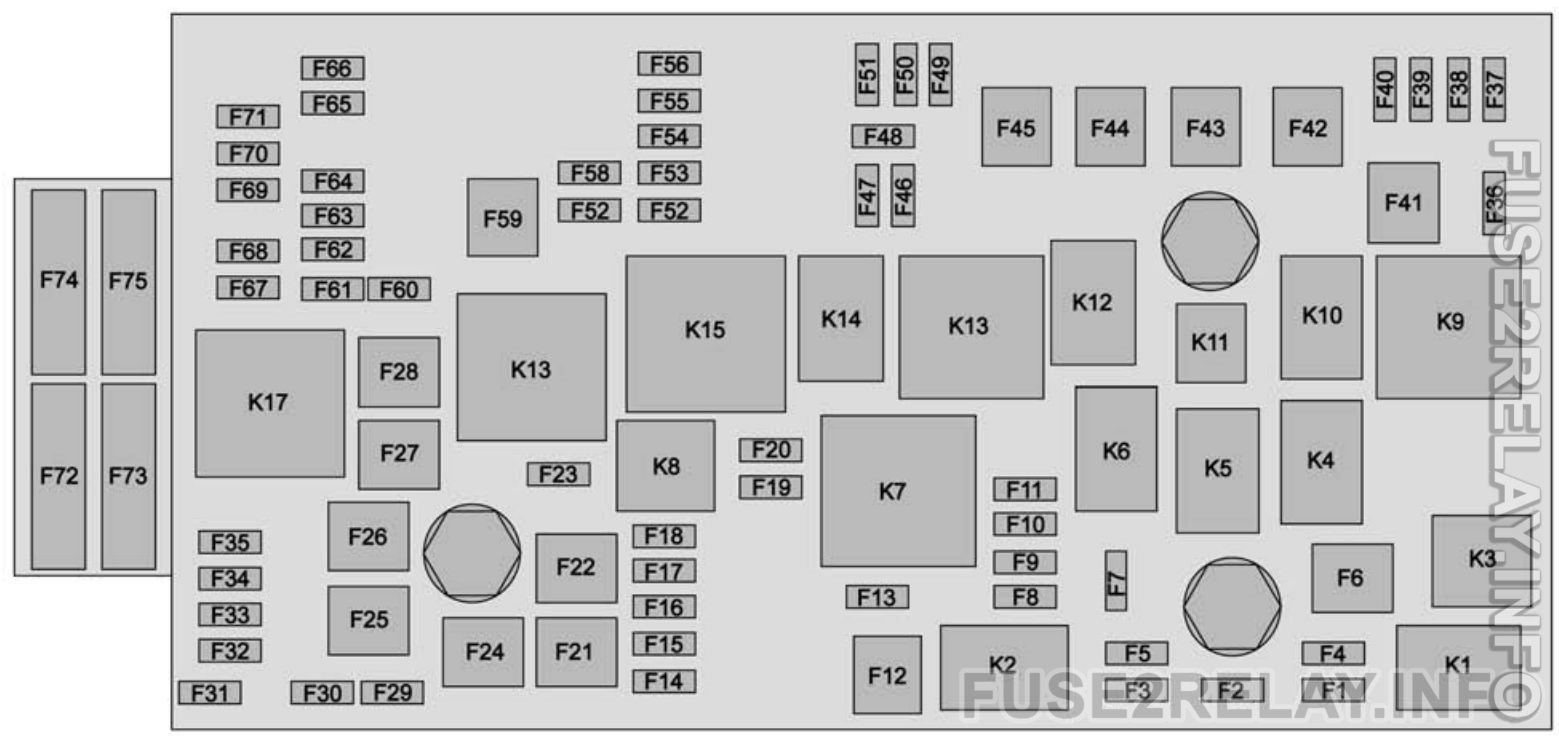 Chevrolet Colorado (2015 - 2016) fuse relay box diagram