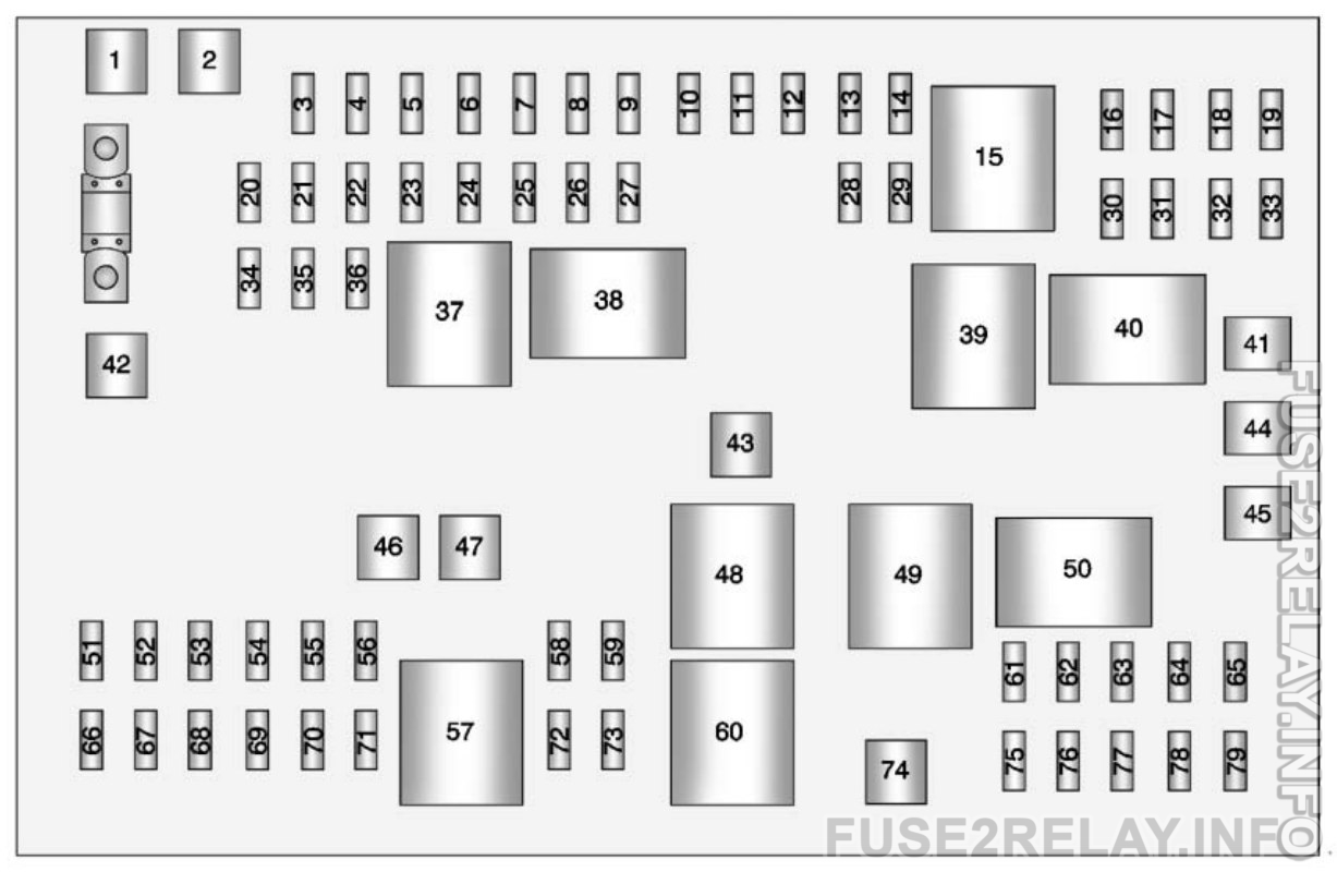 Chevrolet Express (2011 - 2016) fuse relay box diagram