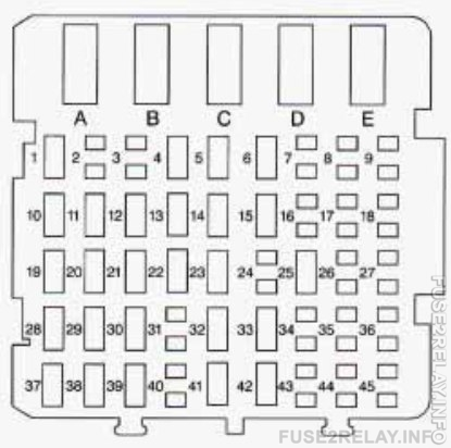Chevrolet Monte Carlo (1997) fuse relay box diagram