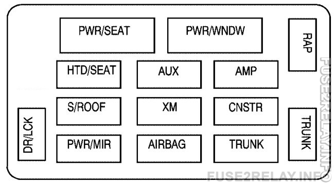 Chevrolet Monte Carlo (2007) fuse relay box diagram