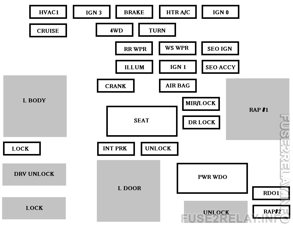 Chevrolet Silverado GMT800 mk1 (First Generation) 1999 - 2007 fuse relay box diagram