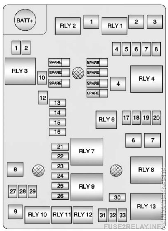 Chevrolet Sonic (2013 - 2016) fuse relay box diagram