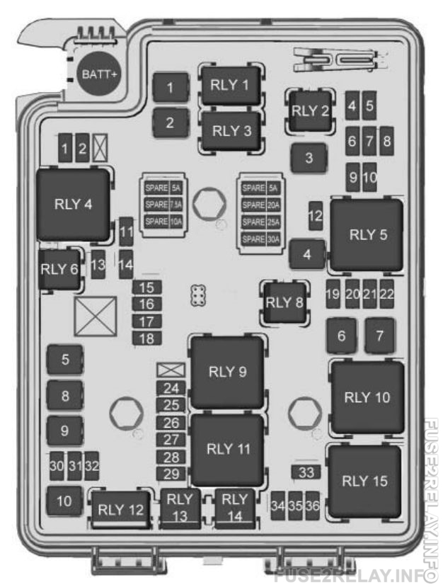 Chevrolet Sonic (2018) fuse relay box diagram