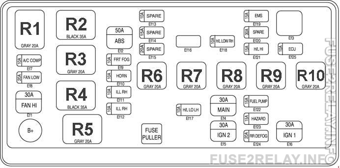 Chevrolet Spark (2005 - 2010) fuse relay box diagram