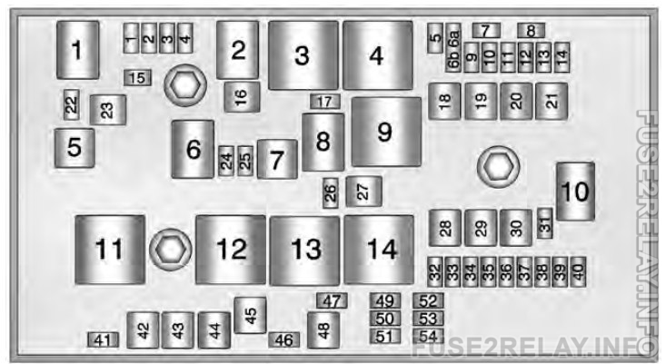 Chevrolet Volt (2013) fuse relay box diagram