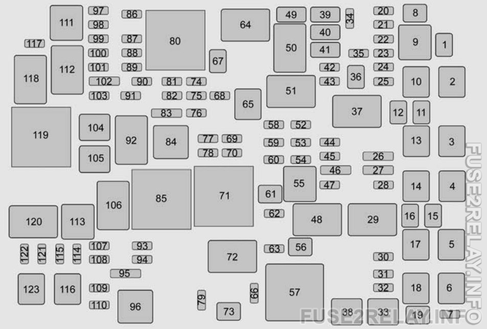 Chevrolet Tahoe (2015 - 2016) fuse relay box diagram