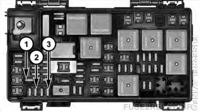 Dodge Grand Caravan (2014 - 2016) fuse relay box diagram