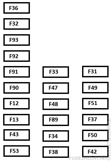 Fiat Ducato mk3 FL (from 2014) fuse relay box diagram