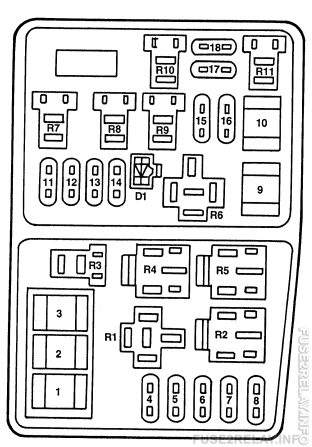 Ford Contour (1996 - 2000) fuse relay box diagram