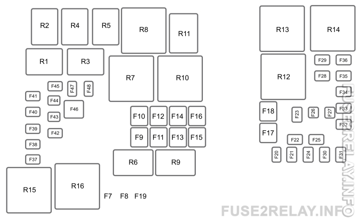 Ford Escape (from 2012) fuse relay box diagram