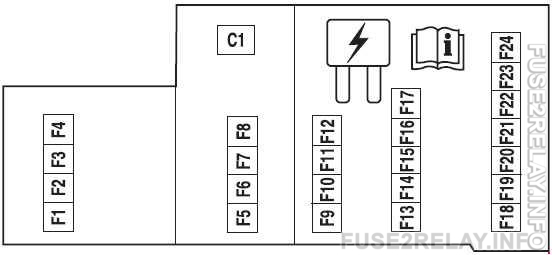 Ford Five Hundred (2004 - 2007) fuse relay box diagram