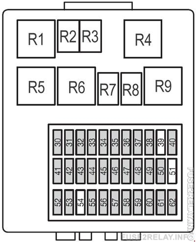 Ford Focus (1998 - 2007)  fuse relay box diagram