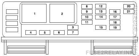 Ford Freestar (2003 - 2007) fuse relay box diagram