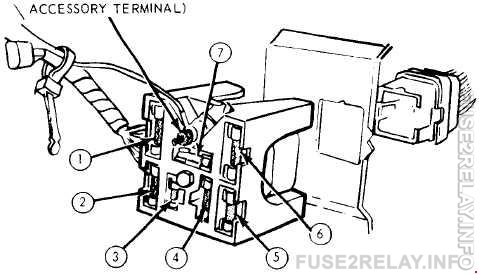 Ford Mustang (1971 - 1973) fuse relay box diagram