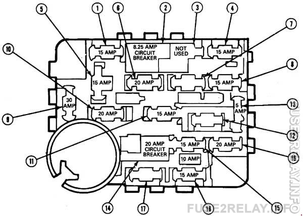 Ford Mustang (1987 - 1993) fuse relay box diagram