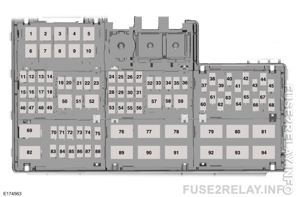 Ford Mustang (2015 - 2018) fuse relay box diagram