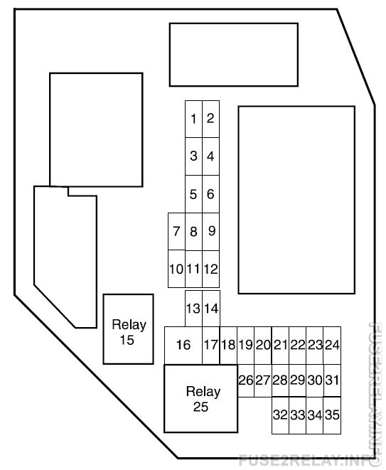 Ford Ranger (2009) fuse relay box diagram