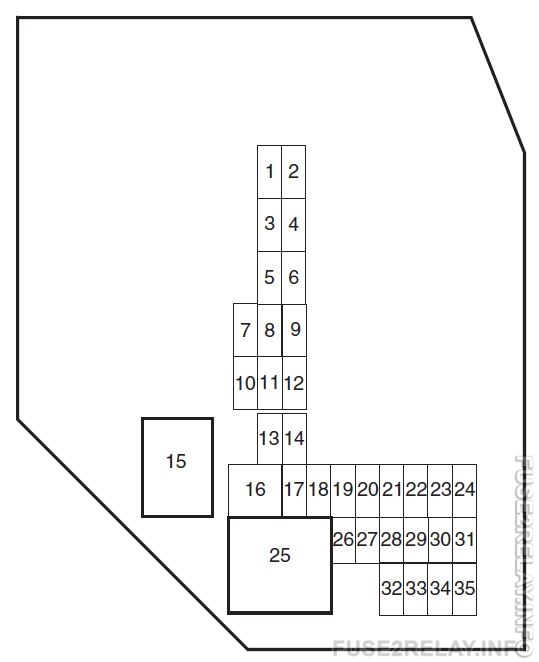 Ford Ranger (2010 - 2011) fuse relay box diagram