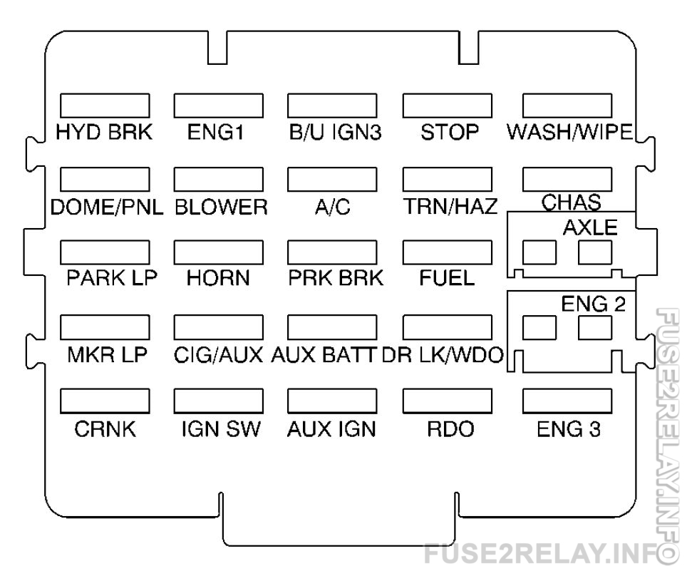 GMC C-Series mk2 (Second Generation; 2001 - 2002) fuse relay box diagram