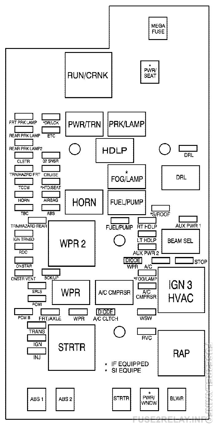 GMC Canyon mk1 (First Generation; 2007) fuse relay box diagram