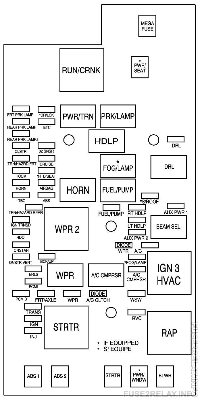 GMC Canyon mk1 (First Generation; 2008) fuse relay box diagram