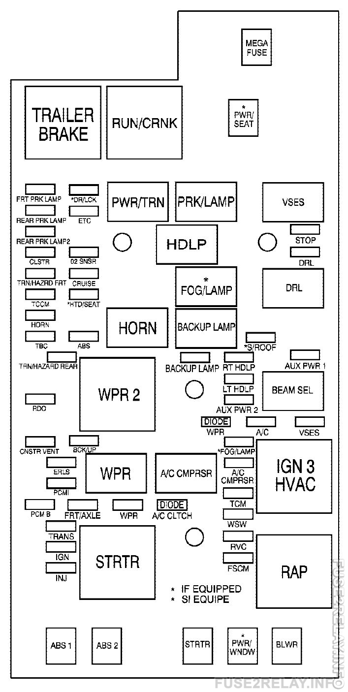 GMC Canyon mk1 (First Generation; 2011 - 2012) fuse relay box diagram