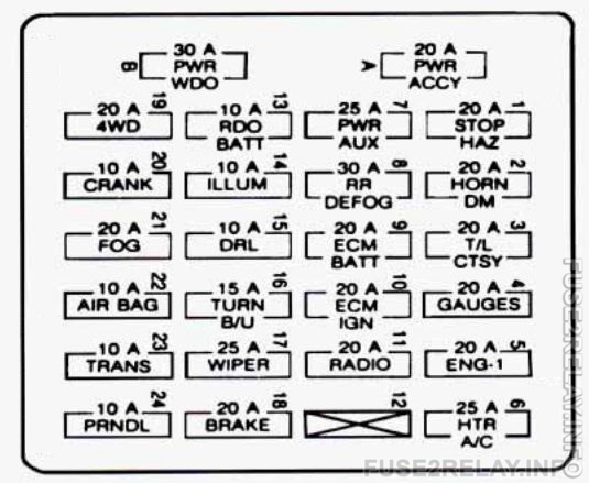 GMC Jimmy (1995) fuse relay box diagram