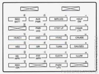 GMC Jimmy (1998) fuse relay box diagram