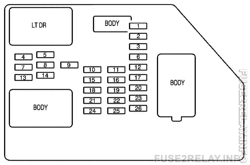 GMC Sierra (2008) fuse relay box diagram