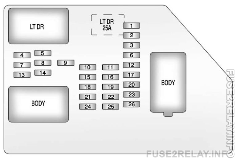 GMC Sierra (2009 - 2013) fuse relay box diagram