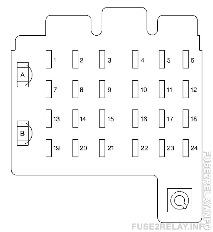 GMC Sierra mk1 (1995) fuse relay box diagram
