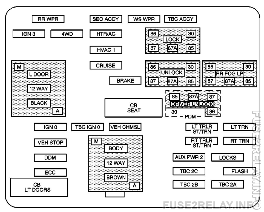 GMC Sierra mk1 (2003 - 2004) fuse relay box diagram
