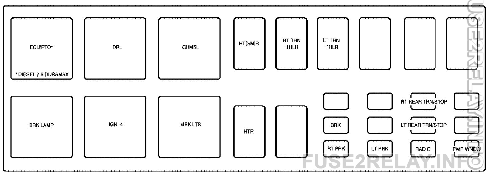 GMC Topkick (2008 - 2009) fuse relay box diagram