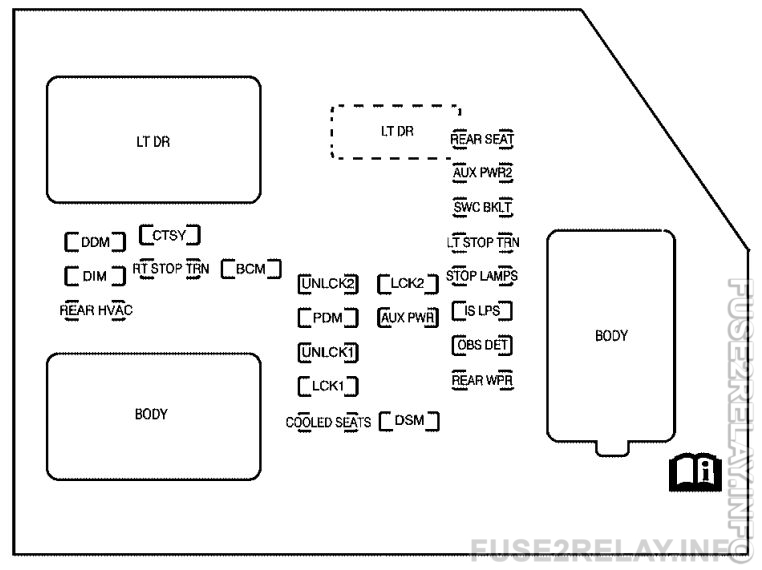 GMC Yukon (2007) fuse relay box diagram