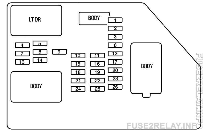GMC Yukon (2008) fuse relay box diagram