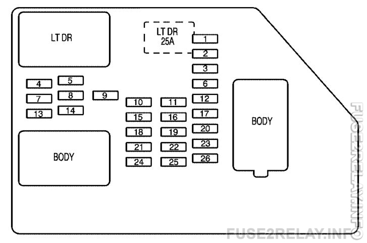 GMC Yukon (2009 - 2014) fuse relay box diagram