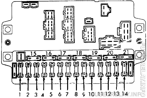 Honda Accord (1981 - 1985) fuse relay box diagram