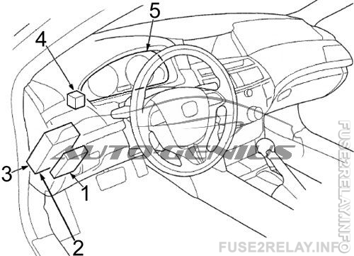 Honda Crosstour (2010 - 2015) fuse relay box diagram