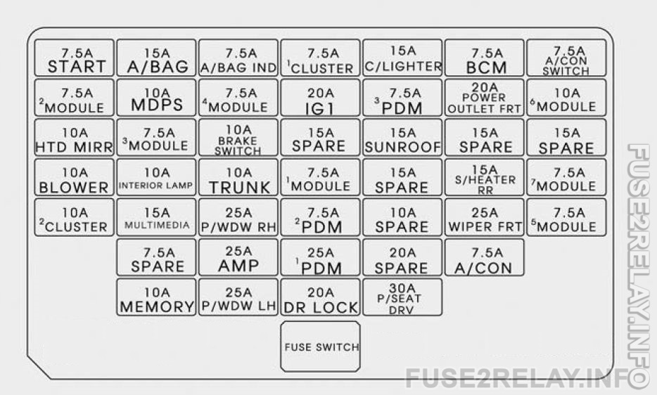 Hyundai Elantra (2014 - 2016) fuse relay box diagram
