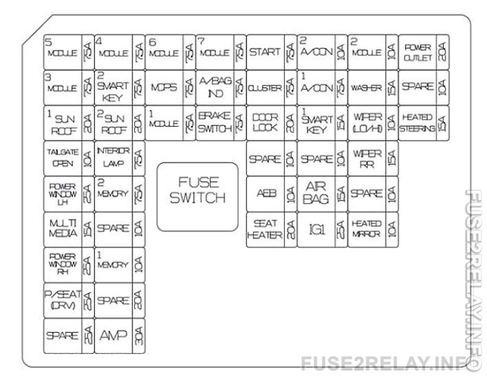 Hyundai Elantra GT (2018) fuse relay box diagram