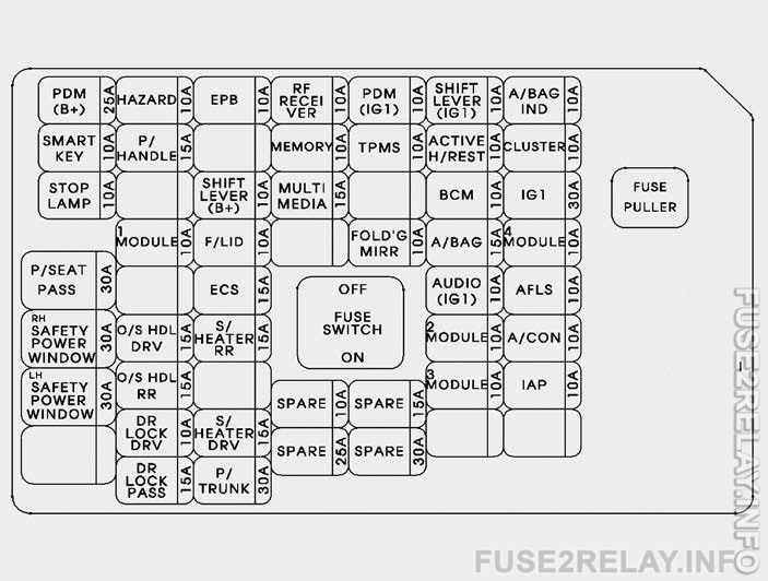Hyundai Equus (2016) fuse relay box diagram
