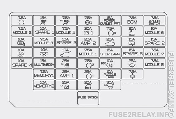 Hyundai i30 (2015 - 2016) fuse relay box diagram