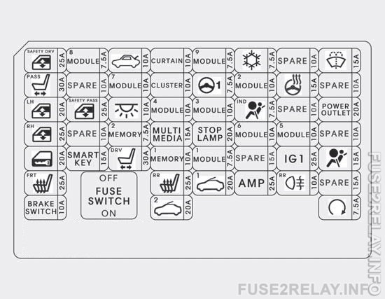 Hyundai Sonata (2014) fuse relay box diagram