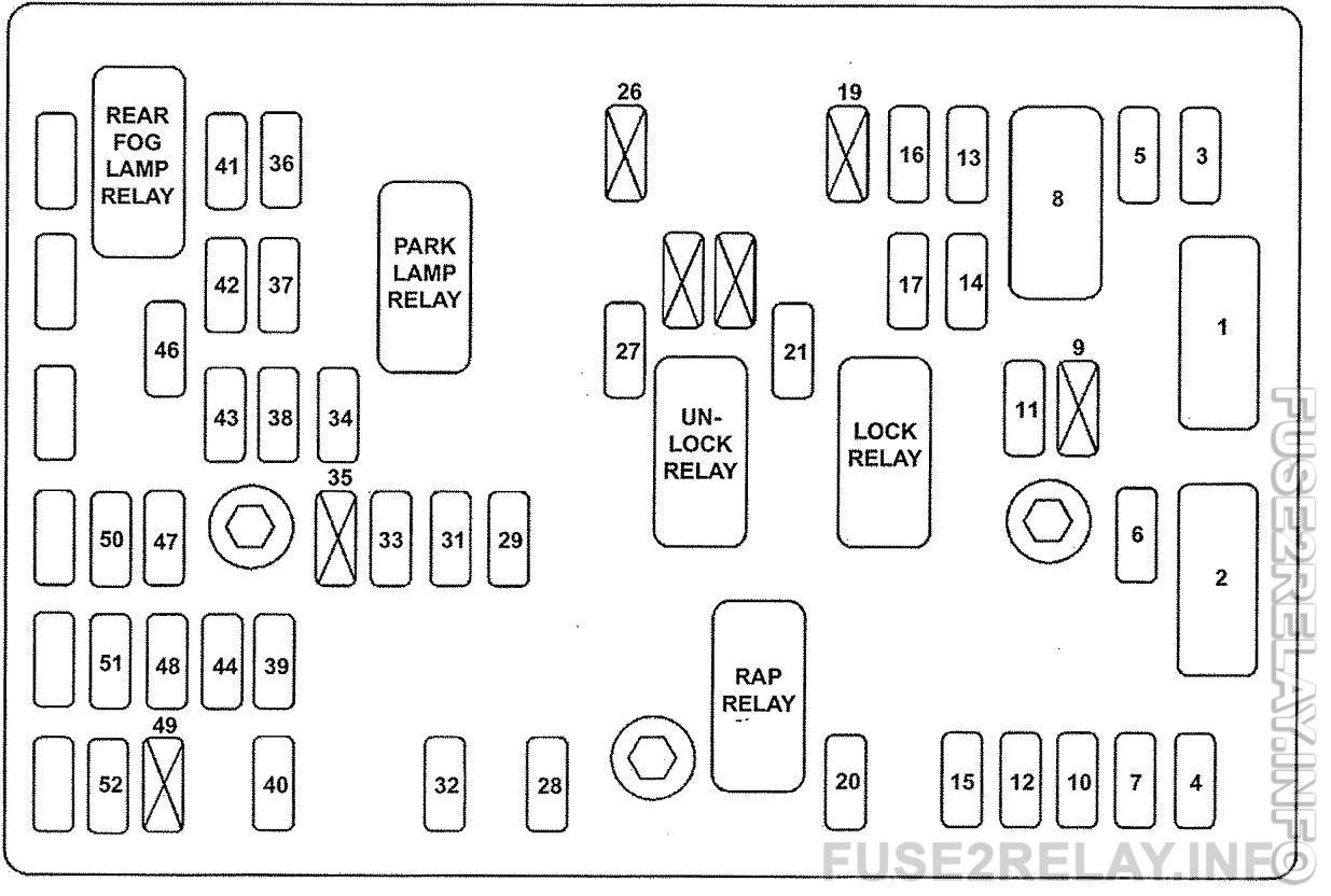 Isuzu Ascender (2004) fuse relay box diagram