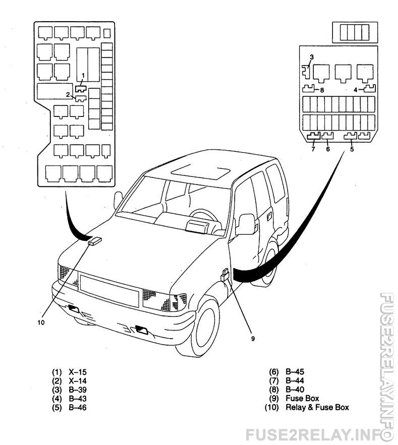 Isuzu Trooper (1998 - 1999) fuse relay box diagram
