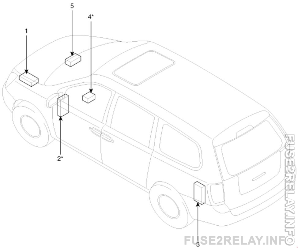 KIA Sedona VQ (2010 - 2014) fuse relay box diagram