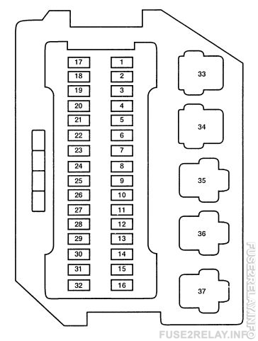 Mercury Villager 1st Generation (1993 - 1998) fuse relay box diagram
